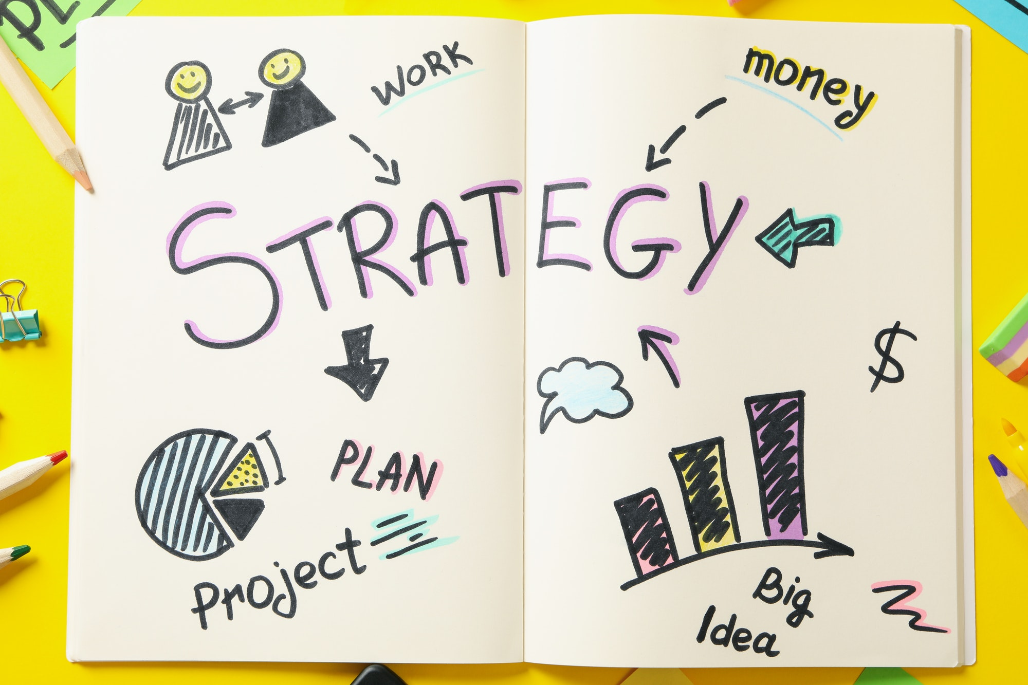 Do you have a Business IT Strategy?